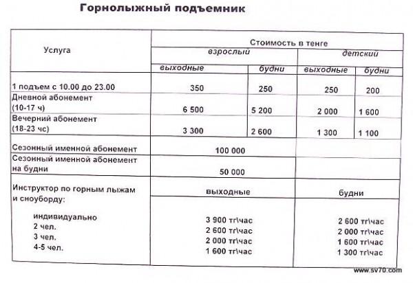 Горнолыжная база Нуртау – отчет по сезону 2010 (+видео)